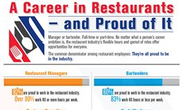 The Restaurant Industry's Flexible Schedules and Diverse Career Paths Offer Opportunities for Everyone