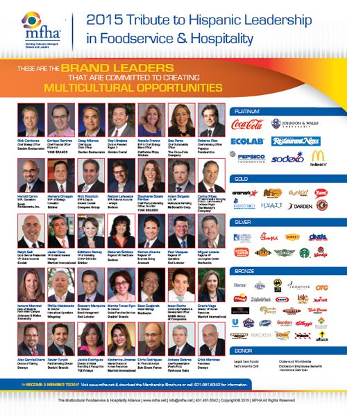 Record 35 Honorees from Foodservice & Hospitality for MFHA's 2015 Hispanic Leadership Multicultural Tribute