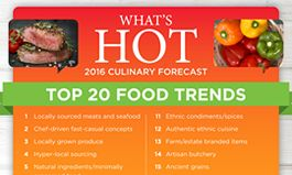 Chefs Predict Top Restaurant Menu Trends for 2016