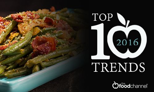 Foodchannel.com Announces Its Top Ten Food Trends For 2016