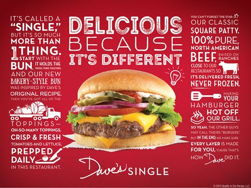 Wendy S Revamps Hamburgers With Original Recipes And New Campaign Restaurantnews Com
