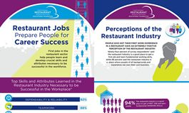 Food for Thought… and Career Success