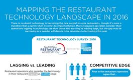 New Research Shows Restaurants are Hungry for Tech without the Headache