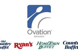Savor the Benefits of Gift Giving this Holiday Season with Ovation Brands