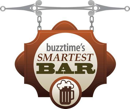 Buffalo Wild Wings North Rock in Wichita, Kansas Wins Smartest Bar in North America Title