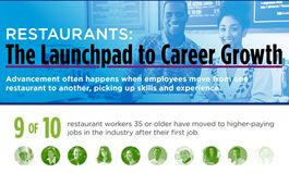 Restaurants Offers Valuable Skills and Experience Leading to Career Advancement and Upward Mobility within the Industry