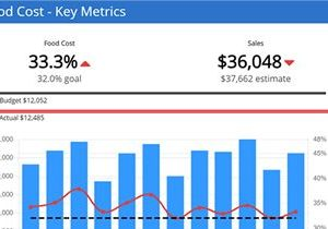 Orderly Conquers Restaurant Inventory and Food Cost Management Woes Using Data Science