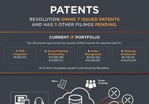 Revolution Expands IP Portfolio with Newly Issued 7th Technology Patent
